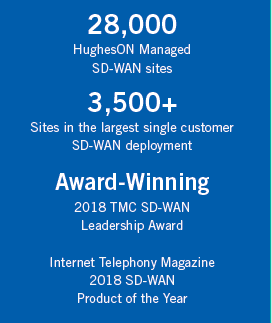 Stats_for_SD-WAN